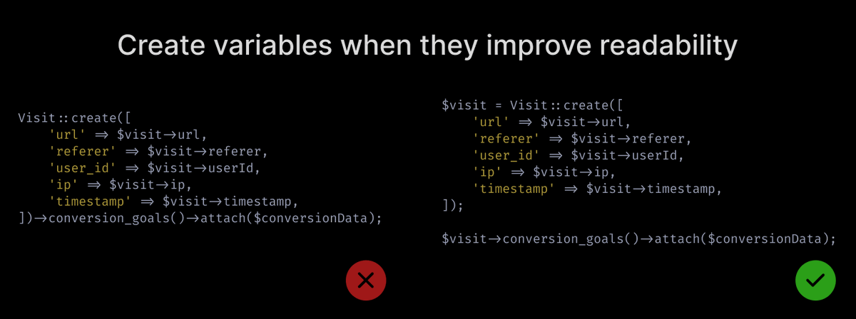 Create variables when they improve readability