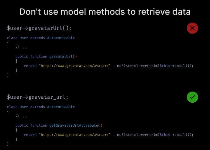 Don't use model methods to retrieve data