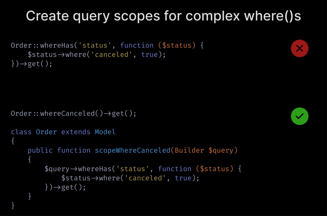 Create query scopes for complex where()s