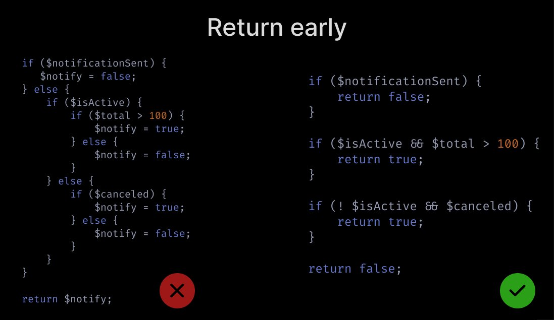 Try to avoid unnecessary nesting by returning a value early