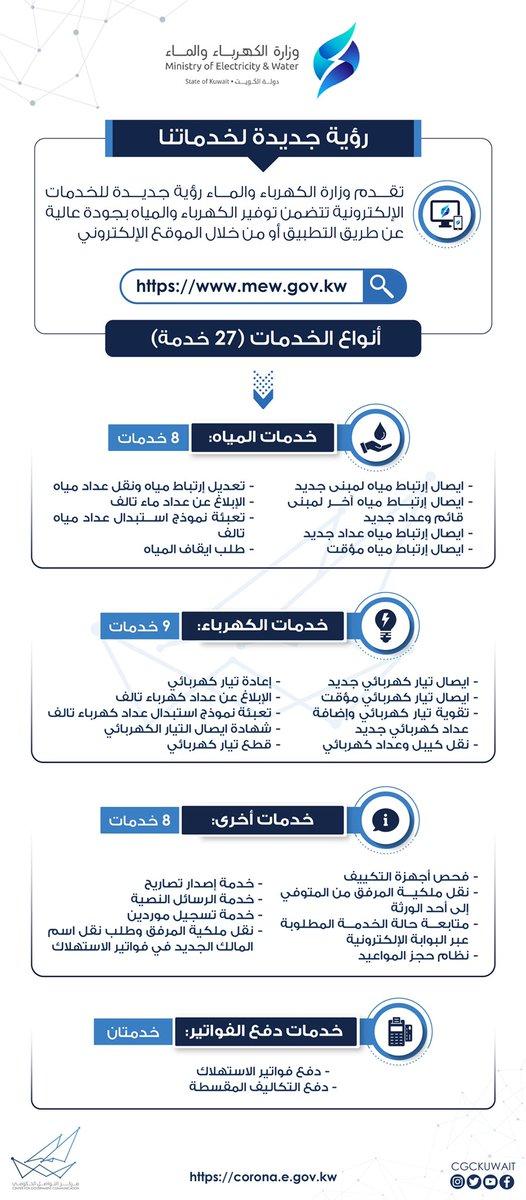 مركز التواصل الحكومي En Twitter تقدم وزارة الكهرباء والماء رؤية