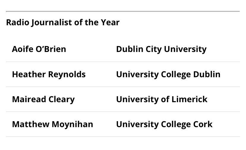 Good to see the old parish well represented at the student media awards. Hup @DCUfm @thecollegeview @DCU And no surprise to see @jadeswilson of the current parish nominated too 🕵️♀️ https://t.co/XvAgUFHpZH