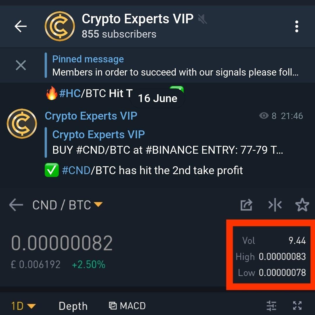 crypto vip signalas
