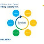 Image for the Tweet beginning: With the subscription model, Heidelberg