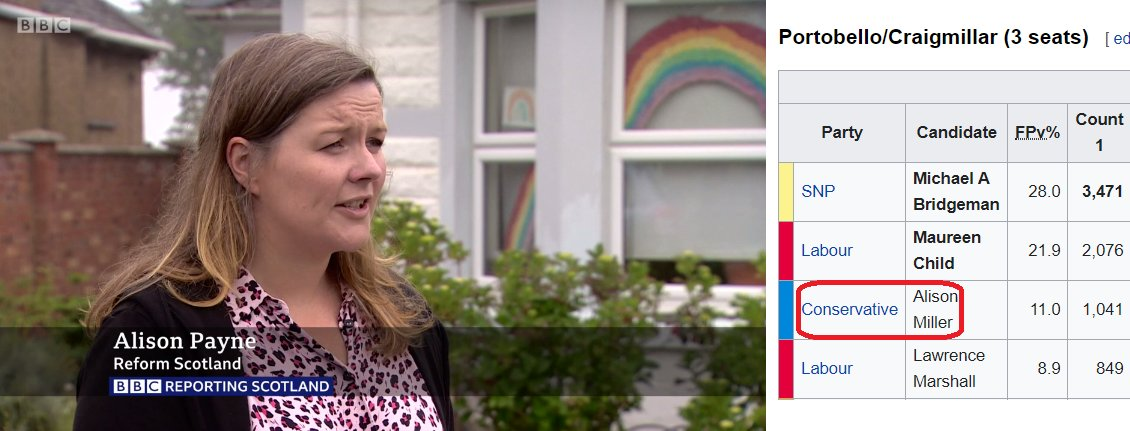 BREAKING: The worried parent who appeared on Reporting Scotland last night attacking the Scottish Govt over schooling, stood for the Scottish Conservatives in the 2007 council elections. Alison Payne, who is also a former adviser to Annabel Goldie, stood as Alison Miller.
