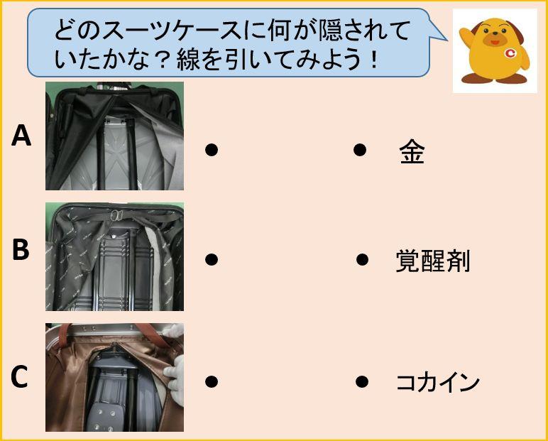 【東京税関☆ #金密輸 クイズ!~問題編~】 金密輸クイズ第16弾だワン!写真のAからCのスーツケースのどれかに金が隠されていたよ。他の二つには、覚醒剤とコカインが隠されていたワン!どれに何が隠されていたか、線で引いてみてね~。正解は来週発表するよ! #東京税関 #クイズ https://t.co/306k7Lb7KO