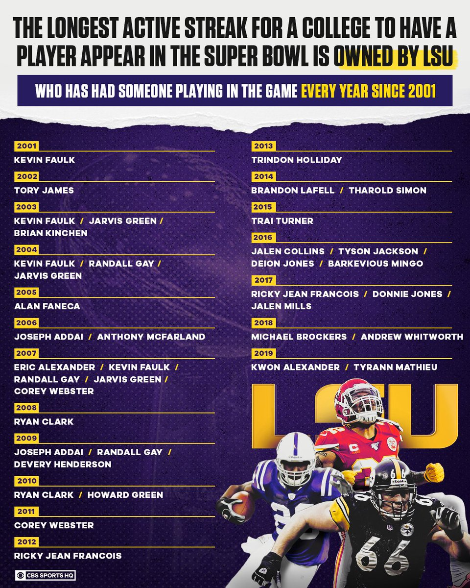 A player appearance in EVERY Super Bowl since 2001. What a streak by @LSUFootball.