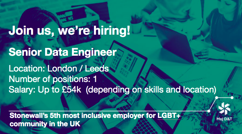 We are seeking an enthusiastic individual with relevant technical skills to help improve the department's ability to provide in-depth and complex analysis. Is this you? 🧐 https://t.co/BrKa86Y3G9 https://t.co/PwiEaHqbWi