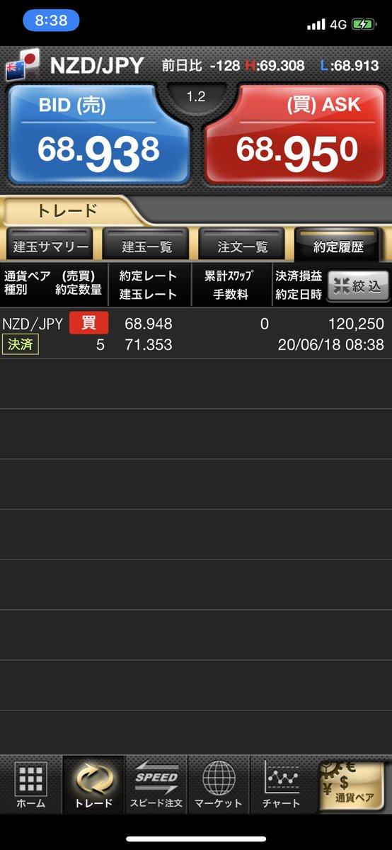 ドル 円 nz