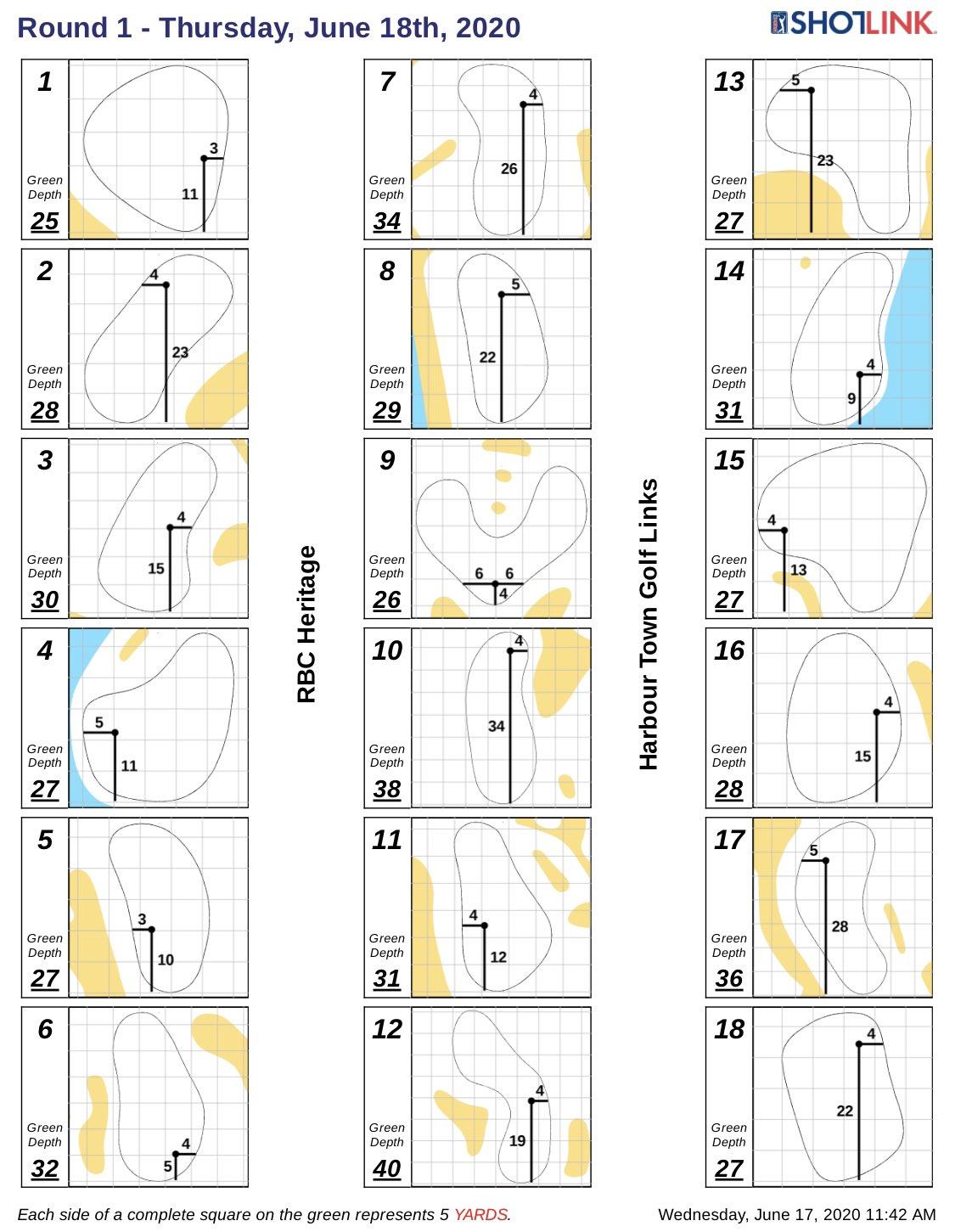 PGA TOUR 2020 - RBC Heritage EawXCwlWkAANO_1?format=jpg&name=large