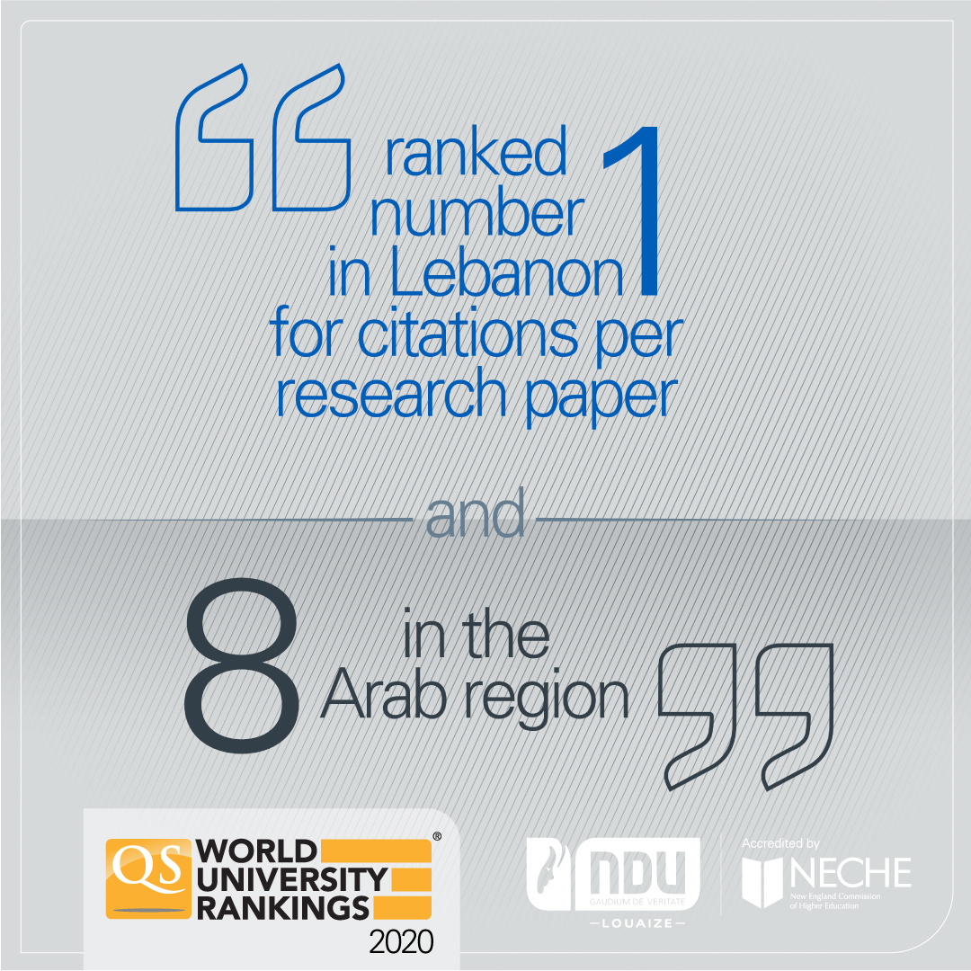 NDU's research is recognized across the region, with our university ranked as number 1 in Lebanon for citations per research paper and number 8 out of 130 institutions in the QS Arab Region University Rankings. @TopUnis https://t.co/V28YUSxHTv