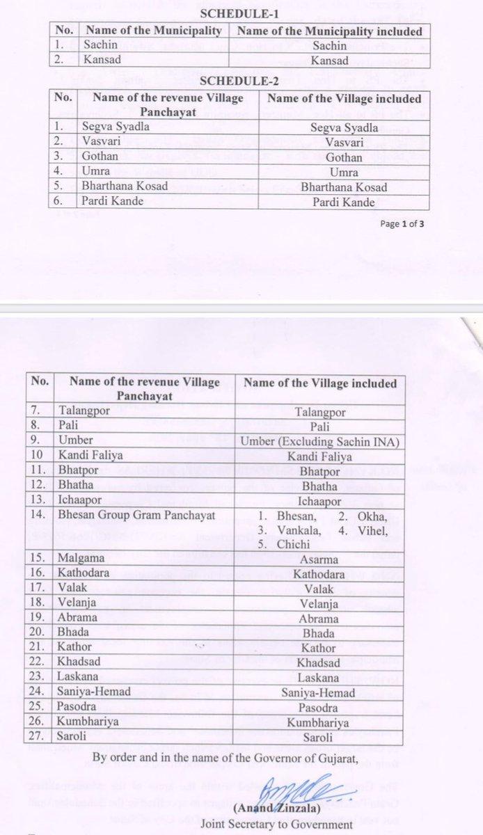 Sachin, Kansad municipalities and 31 villages merged to Surat Municipal Corporation (SMC)