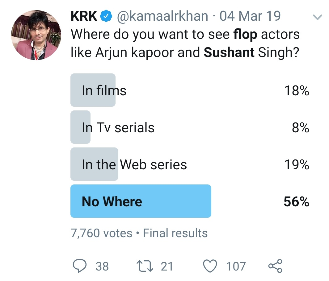 Kanchan Sharma On Twitter 2020 Is Really Worst Year People Are Believing In Krk Tweets But In Reality He Is The One Who Trolled Sushantsinghrajput The Most On Twitter His This probably angered kapil who tweeted @kamaalrkhan call me… kapil sharma vs krk: twitter