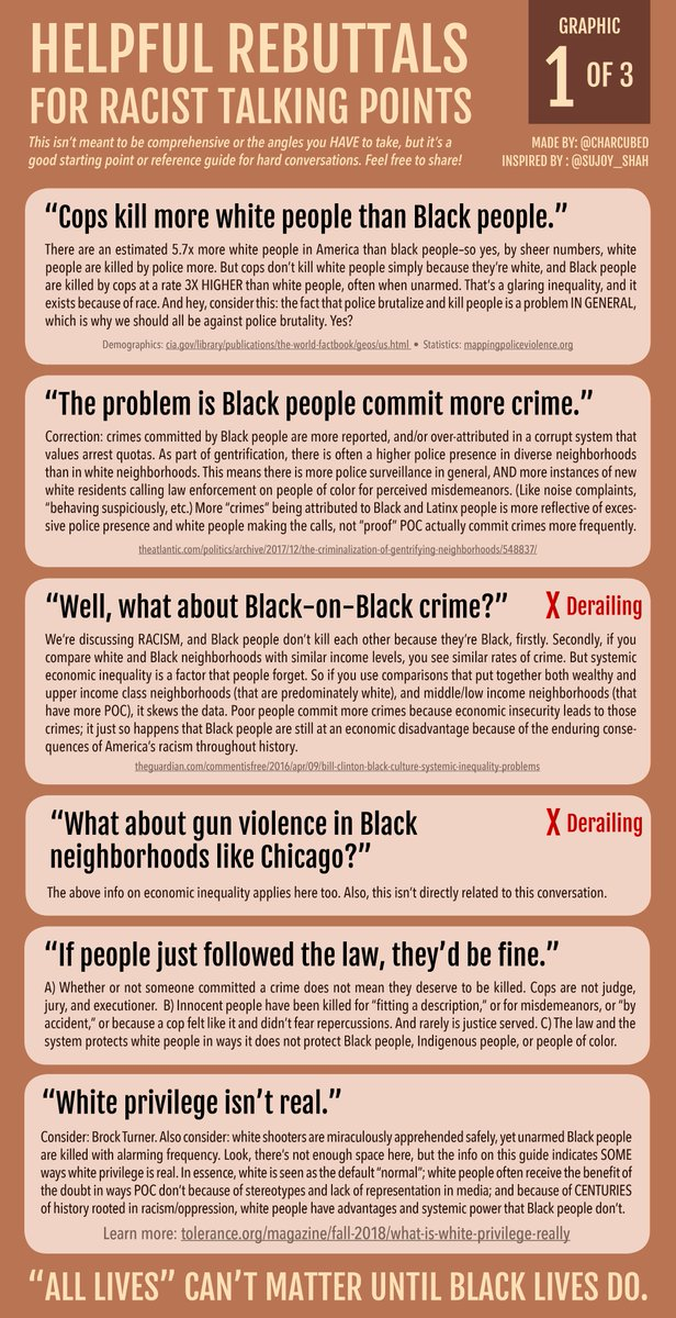 Were all having hard conversations about racism, police brutality, & #BlackLivesMatter I hope. Youve probably noticed that detractors often use the same racist talking points. Heres a guide to help you answer, for the times you may get stuck. Feel free to save & share!