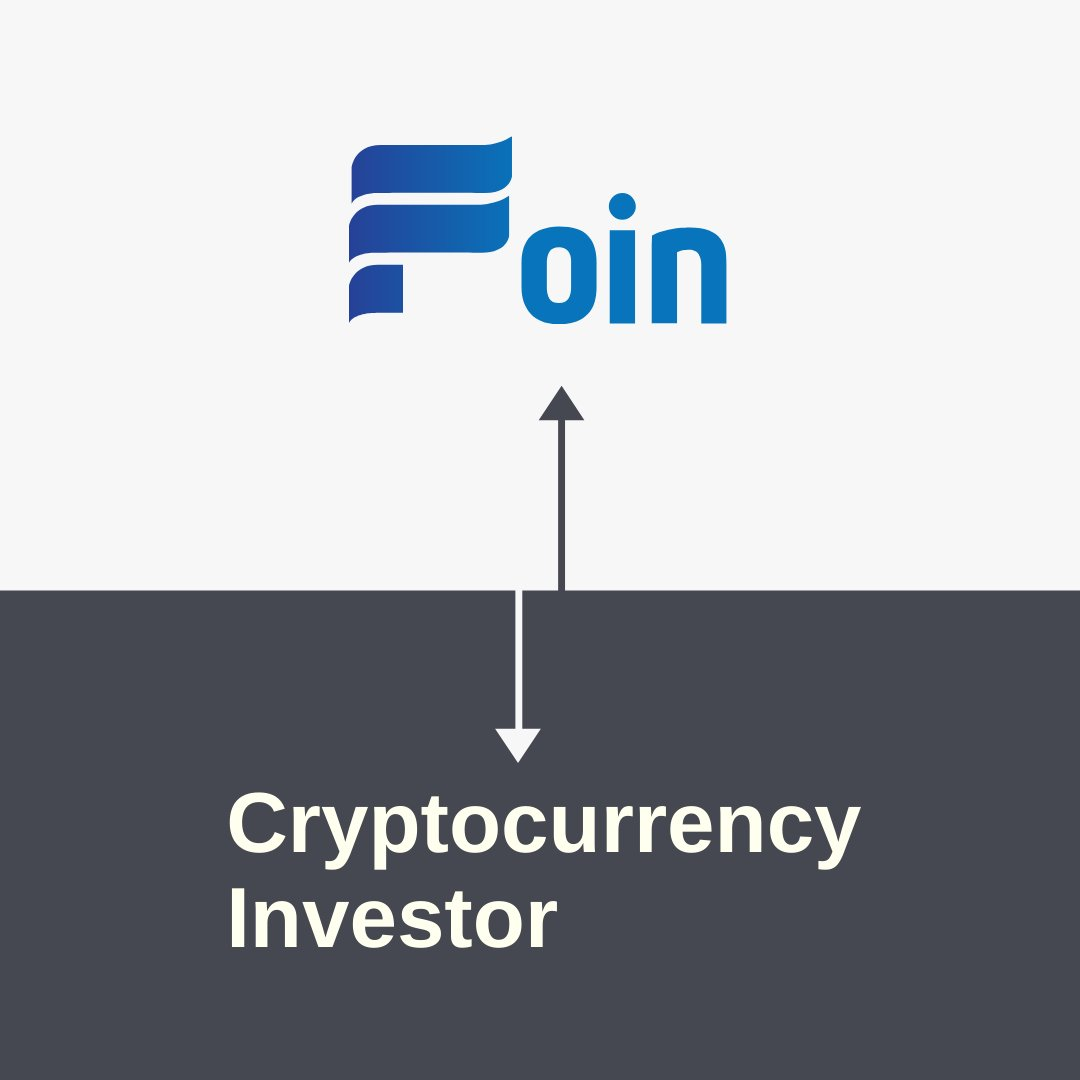 how to sell foin