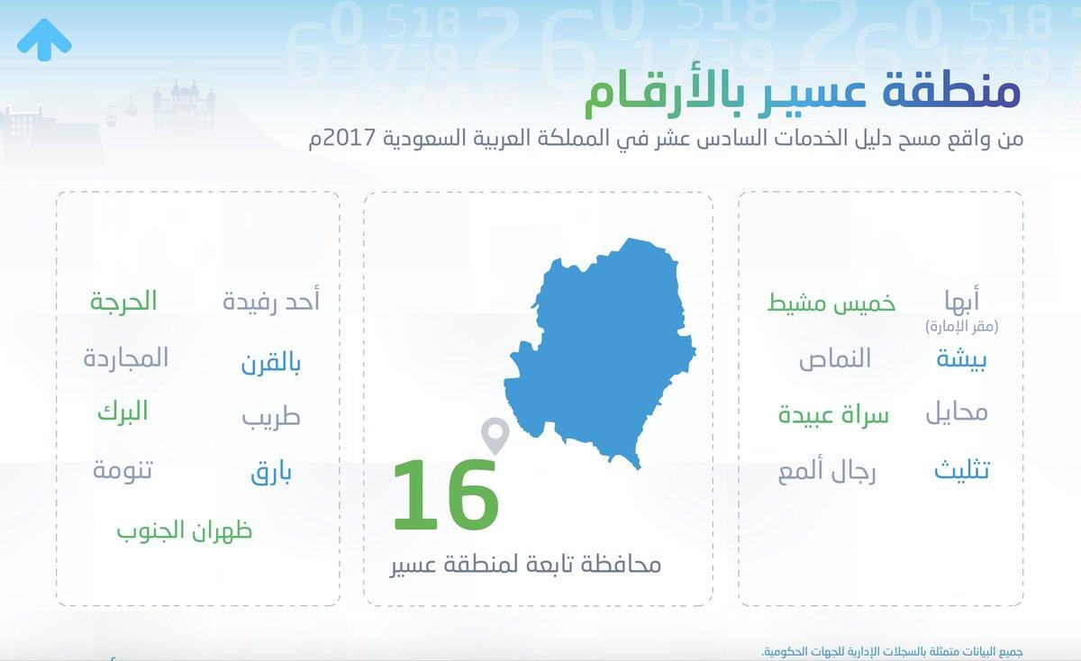 خريطة منطقة عسير ومحافظاتها