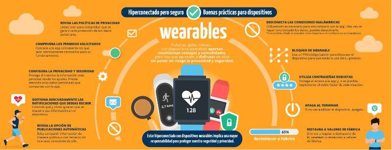 Si utilizas un dispositivo #wearables, asegúrate de analizarlo🔎 detenidamente y contrastar las ventajas y riesgos que suponen su uso   👉https://t.co/DZDLpnMp7C https://t.co/uXXUhyRTUt
