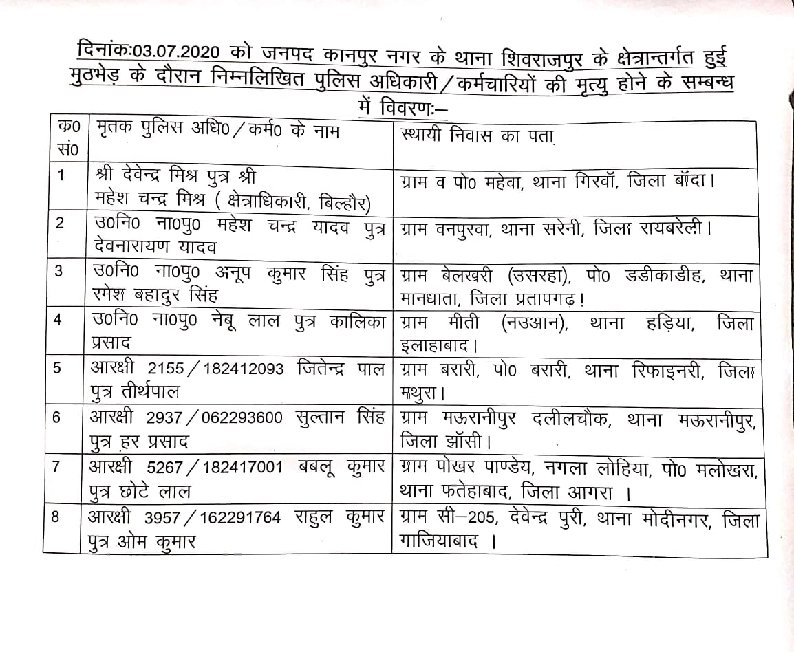 #कानपुर में #शहीद #पुलिसकर्मियों की डिटेल.. #Kanpur https://t.co/yBYT4wVA3Z