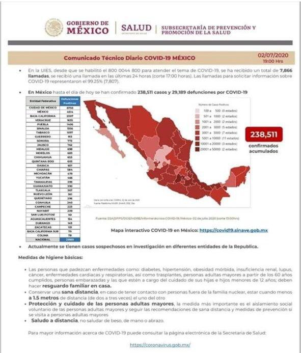 Veracruz en semáforo rojo pues los casos de coronavirus no descienden