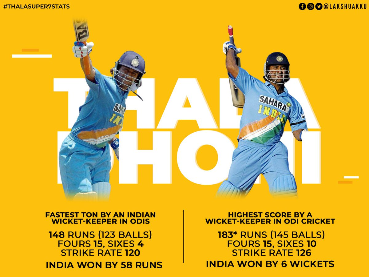 To celebrate Thala's Birthday like no one, we bring you his splendid records over the years!    The pulsating debut century worth 148 versus Pakistan   Evergreen 183* versus Sri Lanka  Batting at number 3, MSD's smack all over the park was a treat to witness!   Advance  <br>http://pic.twitter.com/g87w1yZPdK
