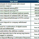 Image for the Tweet beginning: 📢 Changes in incorrect deposit-related