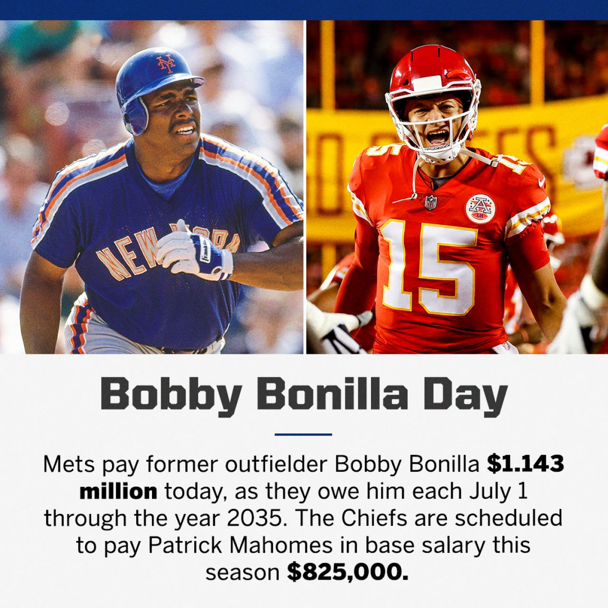 The difference - for the time being - between former Mets' outfielder Bobby Bonilla and current Chiefs' quarterback Patrick Mahomes. https://t.co/89NNoYJ3vz