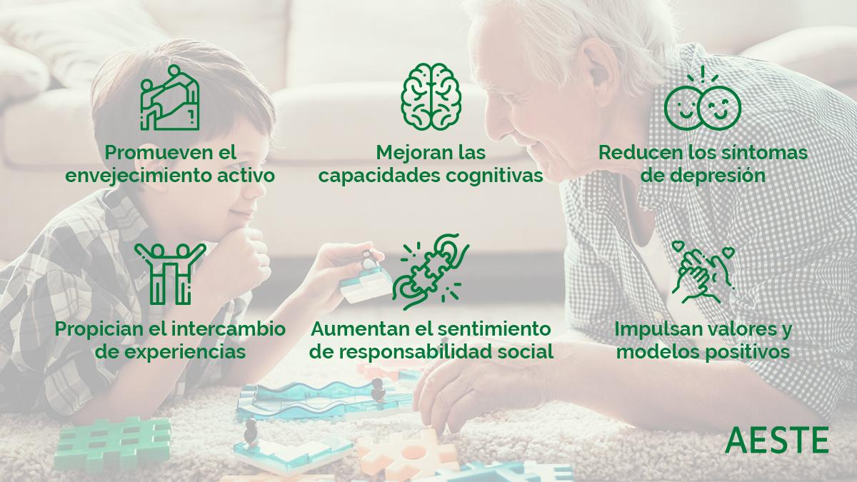 test Twitter Media - ¿Cómo benefician las acciones intergeneracionales a niños y personas mayores? Ayudan a fomentar el sentimiento de utilidad y autonomía, a la vez que potencian los hábitos saludables y el intercambio de conocimiento. ¡Descubre más beneficios aquí! 👇 https://t.co/Watgu8FZwz