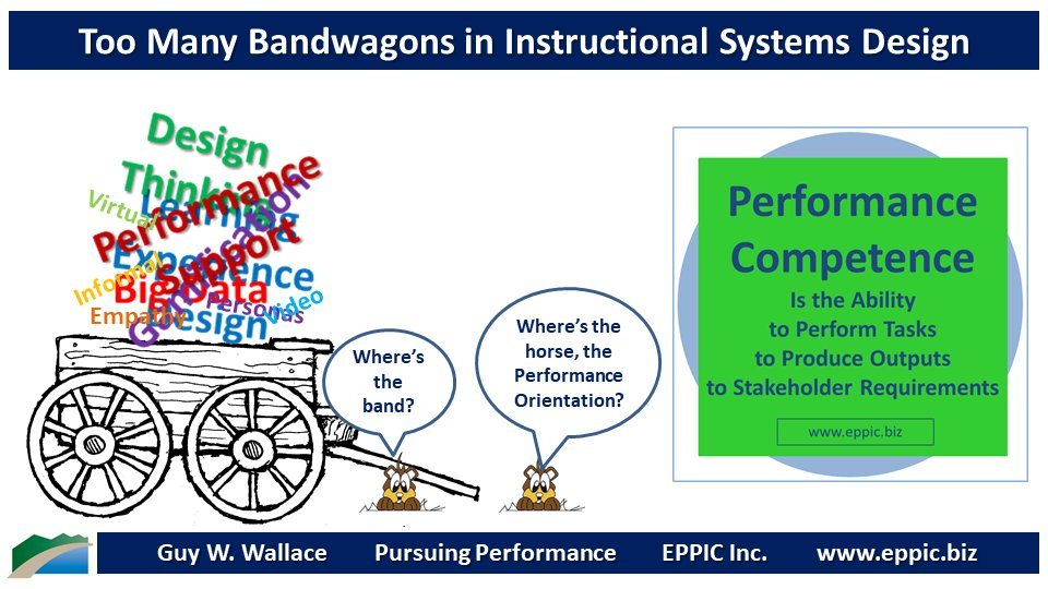 Guy W Wallace On Twitter T D There Are Too Many Bandwagons In Instructional Systems Design And It S The Proverbial Cart Before The Horse Where The Horse That Should Be Pulling The