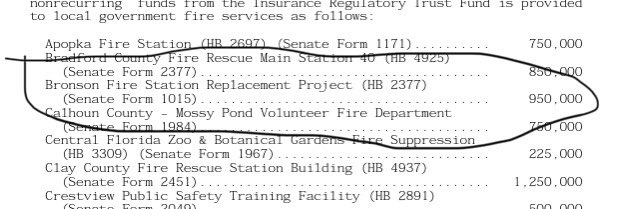 More 20/21 budget highlights: the good people of Bronson in Levy County finally have a fire station. This 950k along with last year's 900k will get it done. Never would have been built without state help. The people of Levy will be much safer. https://t.co/m6P3O9gVjy