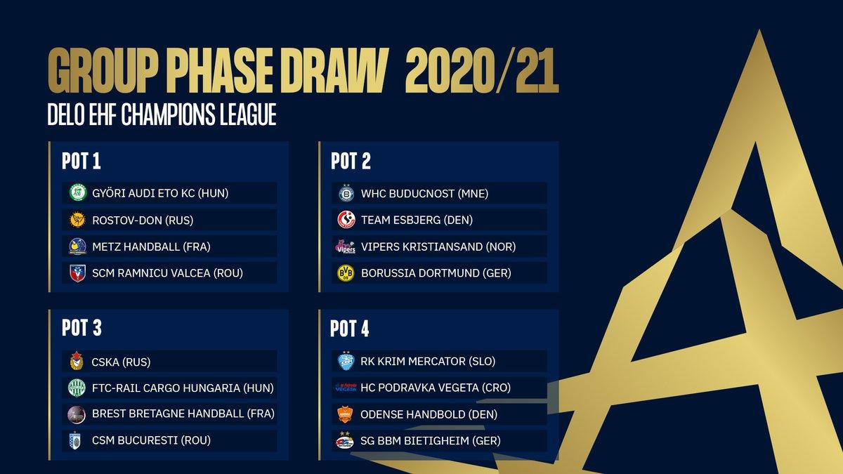 Tirage Au Sort Ligue Des Champions 2020 2021 / Ligue ...