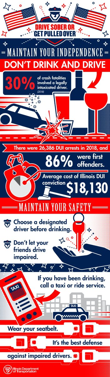 Image posted in Tweet made by IDOT_Illinois on July 1, 2020, 2:05 pm UTC