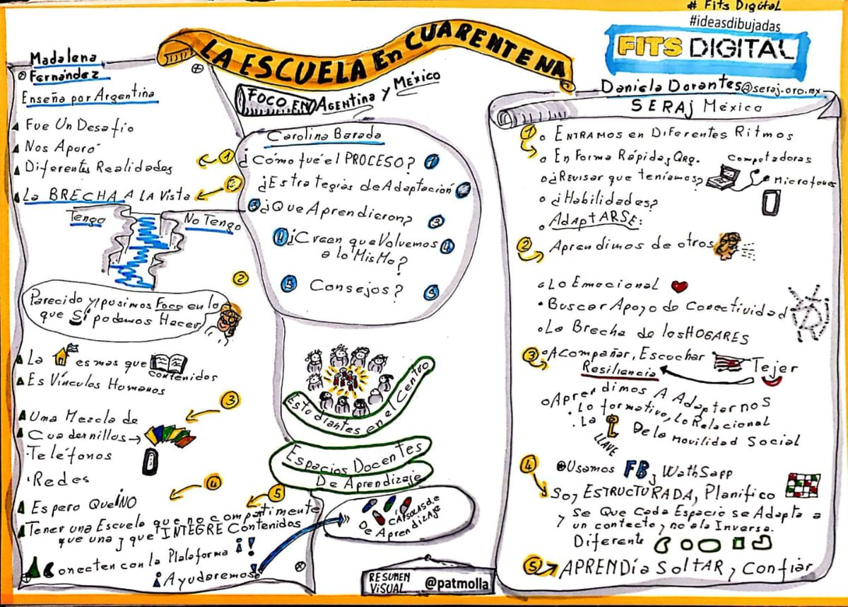"""Les compartimos este registro gráfico de la charla """"Escuela en Cuarentena."""" Liderada por Magdalena Fernandez de @EnsenaxArg y Daniela Dorantes de @serajac SERAJ generado por @PatMolla"""