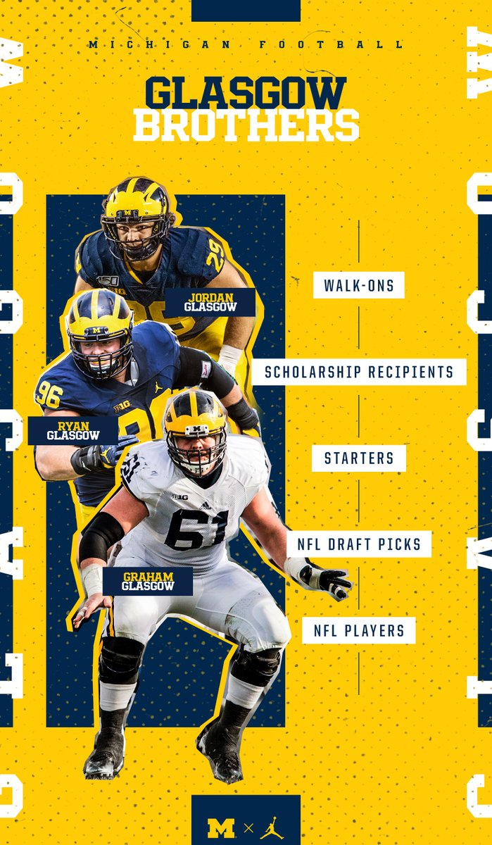 - The Glasgow Bros -  Walk-Ons ✔️ Scholarships ✔️ Starters ✔️ NFL Draft Picks ✔️ NFL Players ✔️  #GoBlue | #ProBlue https://t.co/JFLOFm8qRi