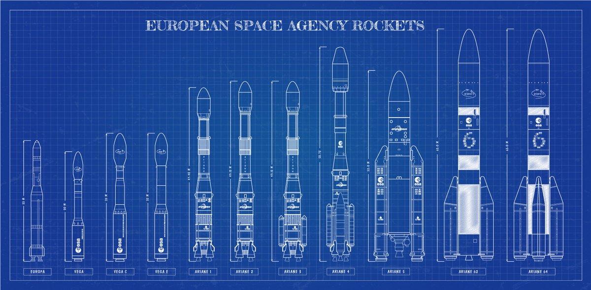 ESA Rockets Blueprint -Europa -Vega, Vega C, Vega E -Ariane 1-5 -Aariane 62, Ariane 64 https://t.co/H64c9fVvUs