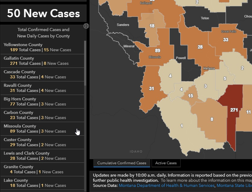 Pretty wild discrepancy between state email (3) and state website (20) re: covid cases in Missoula County #mtnews