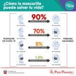 Image for the Tweet beginning: ¿Cómo el correcto ✔️ uso