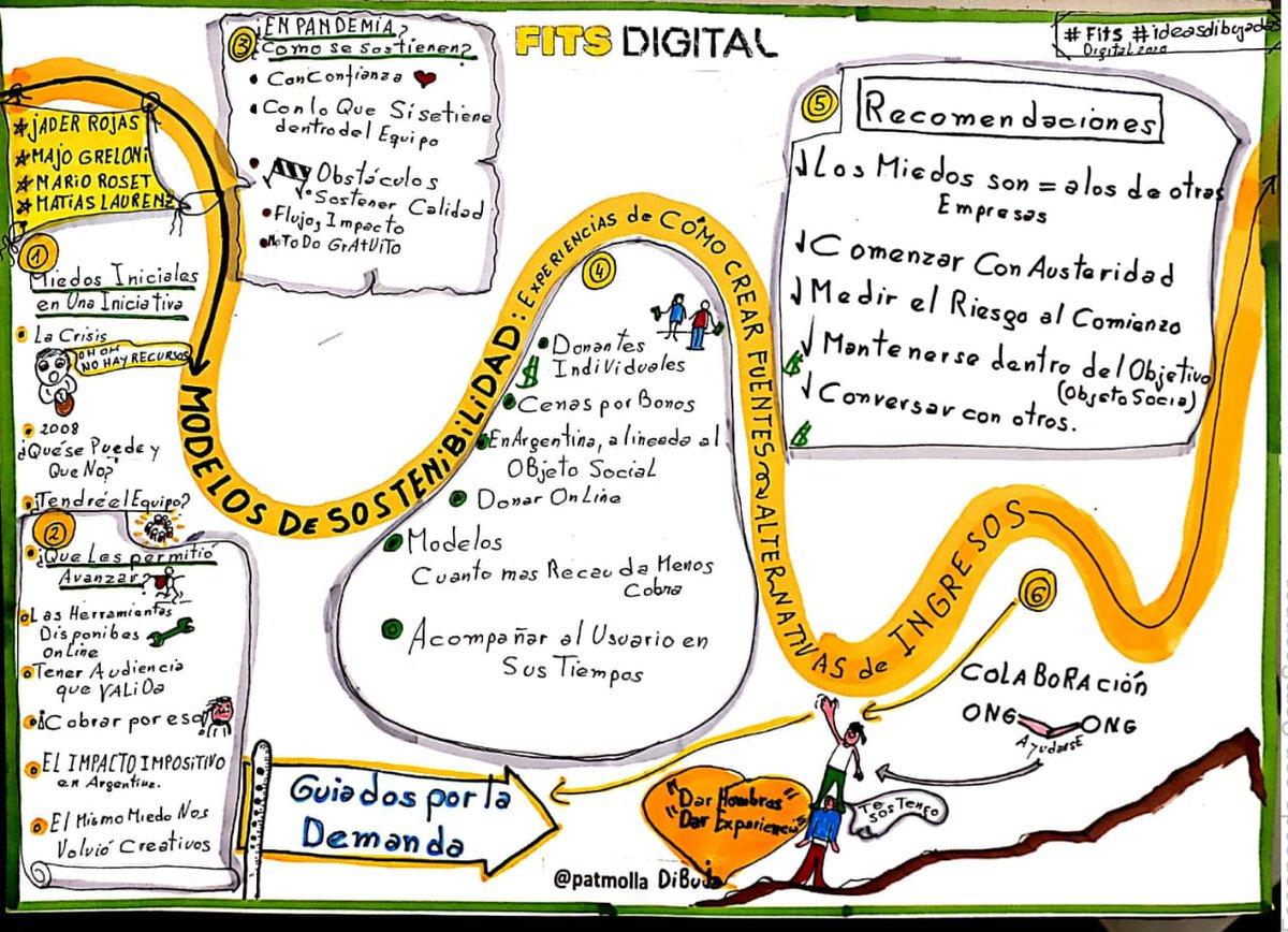 "Charla: Modelos de sostenibilidad: fuentes alternativas de ingresos Speakers: ""Jader Rojas Jimenez de @Kubadili  Majo Greloni de @Kubadili - Mario Roset de @civic_house - Matías Laurenz de @FonselpC Facilitación visual: @PatMolla"