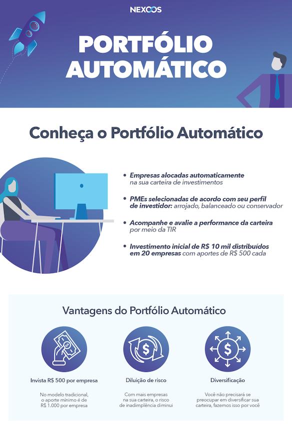 Conhece o portfólio automático da Nexoos? Descobre essa nova modalidade para investir em créditos de PMEs e acelerar a sua diversificação! #investimentos #nexoos #PME https://t.co/KSyGqBe6VB