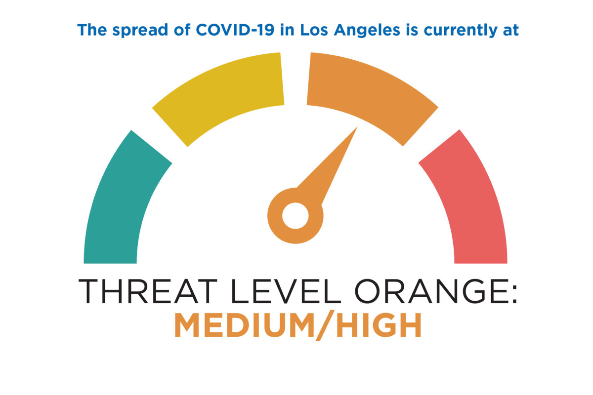 Los Angeles launches new color-coded system for coronavirus threats https://t.co/hMfeXJhiRb https://t.co/GG3nbHLaM4