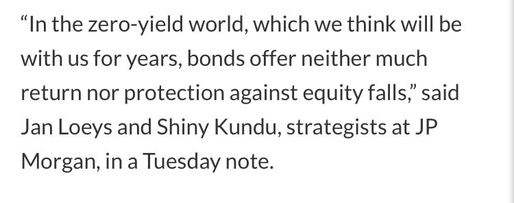 With zero yields on bonds, is the 60/40 portfolio dead? @jpmorgan thinks so writes @MarketWatch @SunnyOhHK. Is 80/20 the solution? High dividend yield stocks? Important implications for those approaching #retirement https://twitter.com/marketwatch/status/1278421639307440132 …pic.twitter.com/LoiDpvKZdU