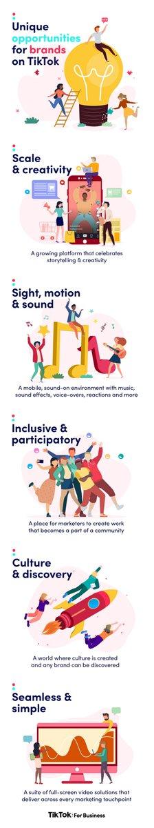 📲[#SocialMedia] - Pourquoi TikTok est devenu une vraie et unique opportunité pour les marques https://t.co/9ehBTJP6s0 via @socialmedia2day #ContentMarketing #Branding #Communication https://t.co/1yQ6Pi6NZ9