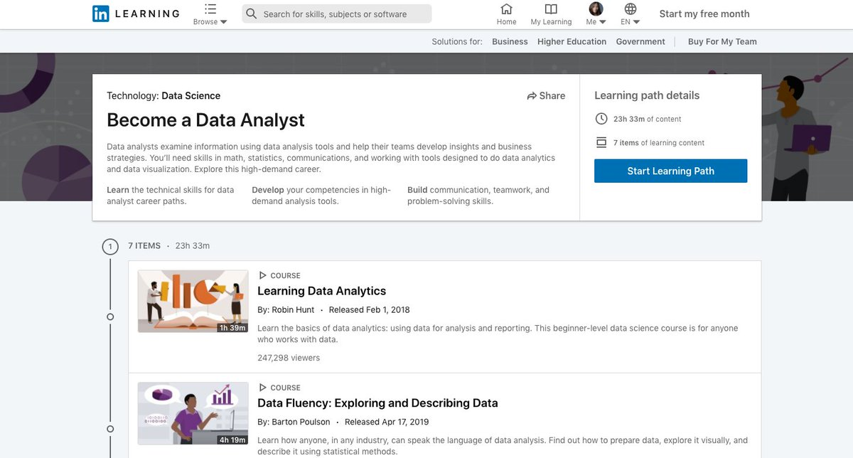 LinkedIn learning path lagi gratis tuh ampe maret 2021 buat 10 kerjaan yang lagi dan bakal booming. Tinggal modal kuota ama niat doang.  Ada digital marketing, financial analyst, sales, bahkan customer service. Gak IT doang.  https://t.co/J5b18iT2JO https://t.co/Wk3zXYwEbO