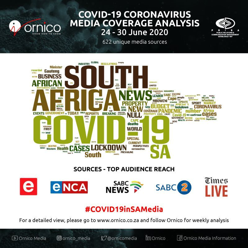 Media coverage analysis shows record number of new #Covid19 cases in Gauteng | https://t.co/bdQJ3N588c via @Biz_Marketing #mediacoverage @OrnicoMedia https://t.co/SLyIlkpLI5