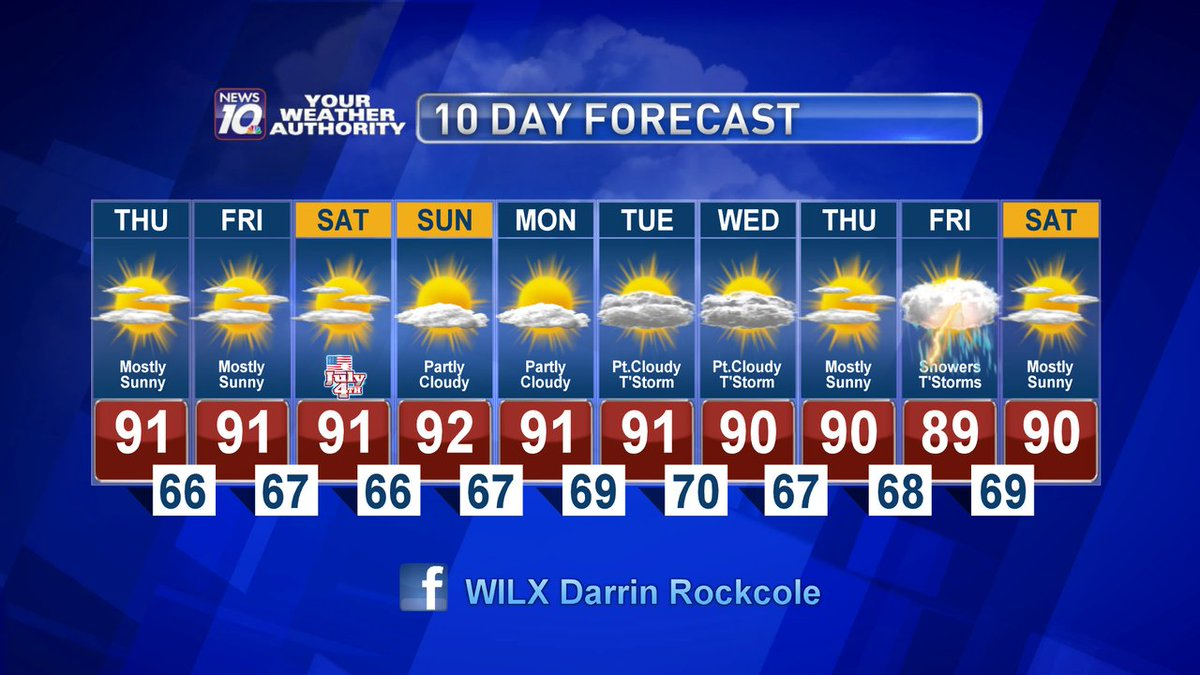A whole lot of 90s going on in this 10 Day Forecast. #HotHotHot pic.twitter.com/1koBXuTwRf