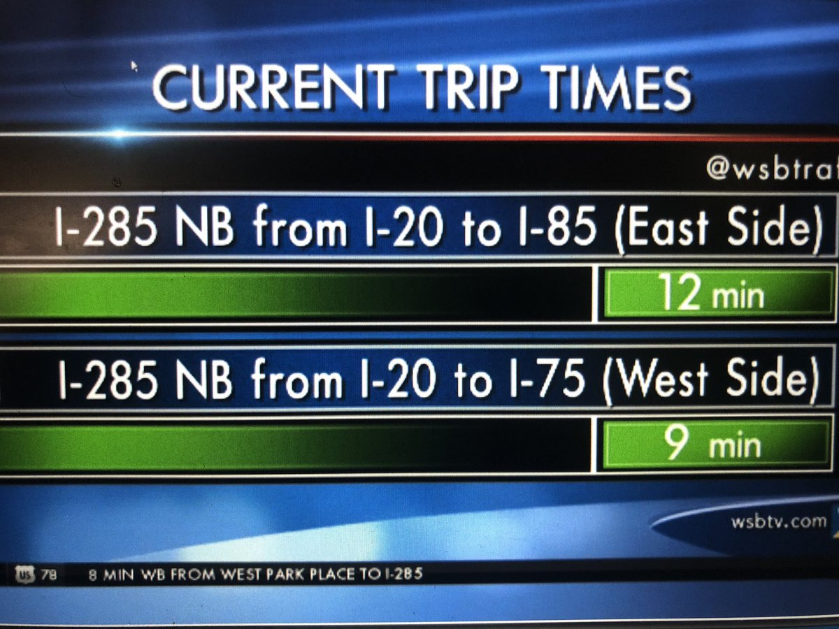 Traffic is light so far here are your Triple Team Traffic Trip Times (say that 3 times real fast) #wsbtv