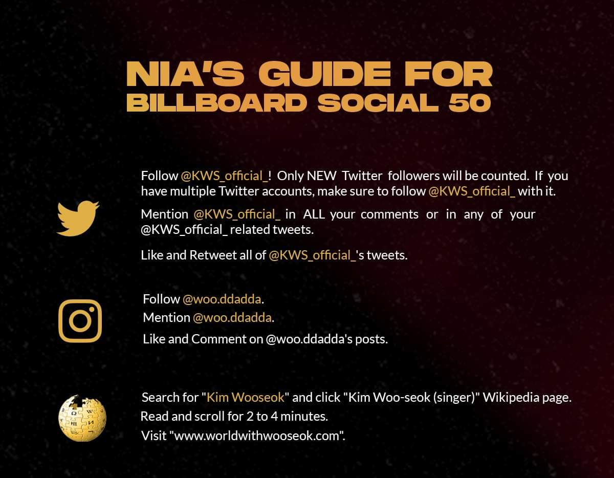 NIAs! Follow the guide below on how we can get Kim Wooseok to the Billboard Social 50!   @KWS_official_ #KIMWOOSEOK #김우석 https://t.co/FmOiGGQxG6