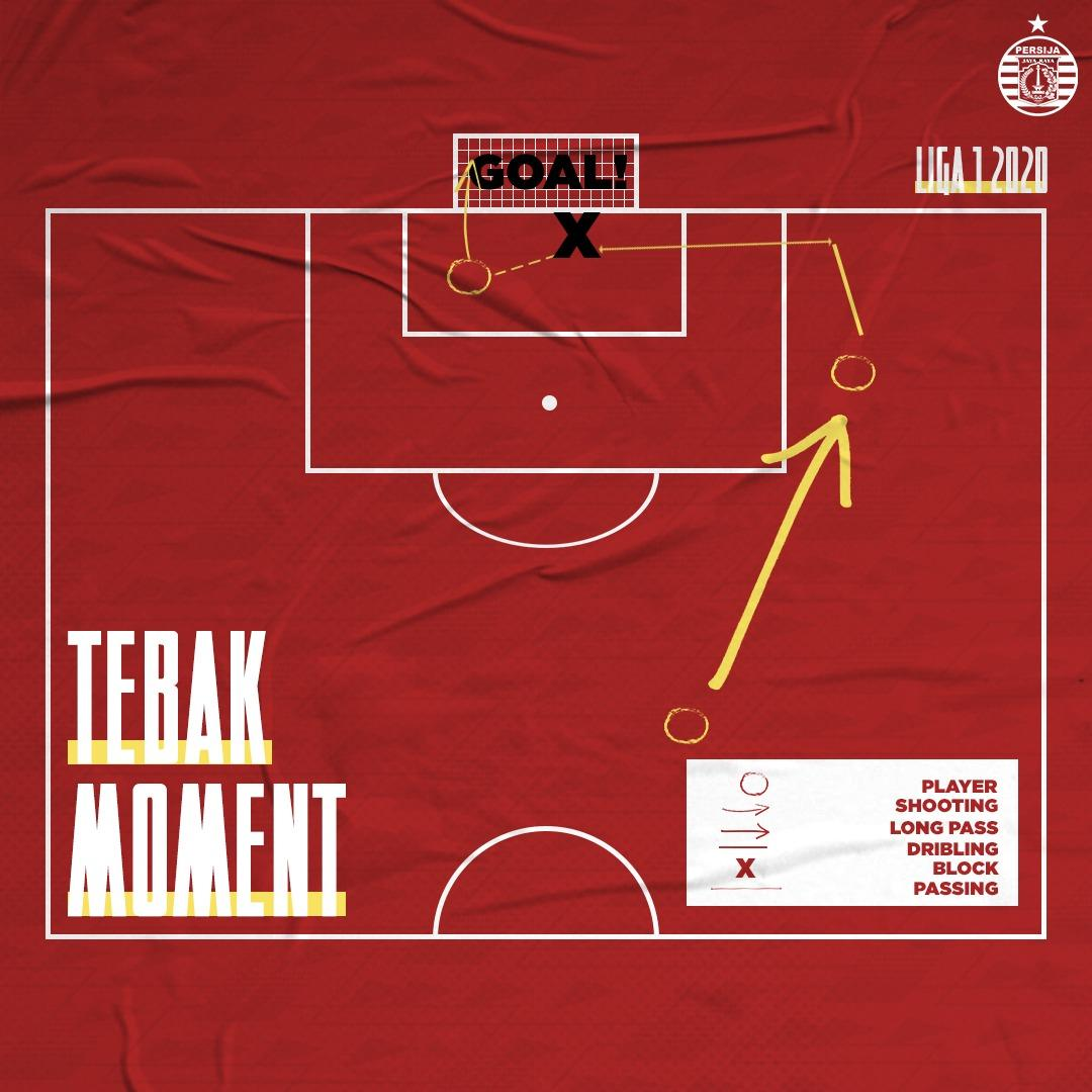Siapa yang membuat gol dari skema ini, Jak? 🤔  #BelieveIn12 #PersijaJakarta https://t.co/UzDSVSeeas