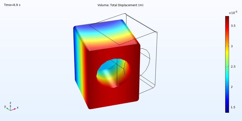 Portable #WashingMachines are convenient and lightweight, but problems can occur when a varied distribution of clothing causes walking instability in these machines.   Learn how to perform a multibody analysis of a washing machine design in this tutorial: https://t.co/UIZfF5pTau https://t.co/klqsjzhHhI