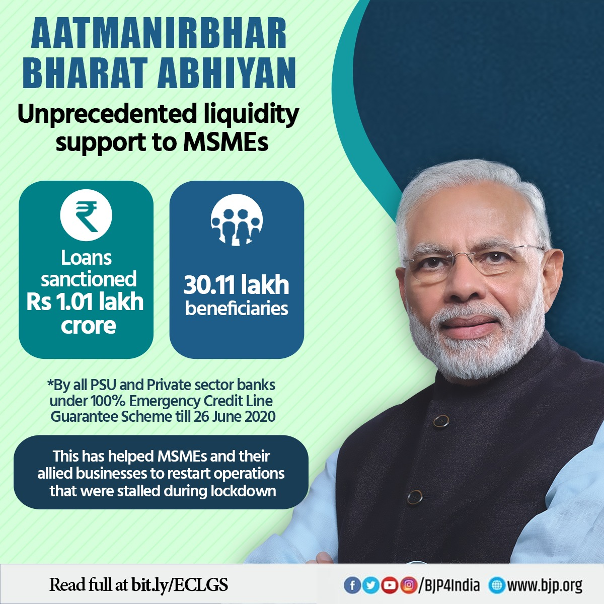 Loans worth Rs. 1.01 lakh crore have already been sanctioned to 30.11 lakh MSMEs under #AatmaNirbharBharatAbhiyan.  Such unprecedented liquidity support in the toughest of times during #Corona crisis has helped them restart their stalled operations, bringing economy to normalcy.<br>http://pic.twitter.com/d1vKwdzEM0