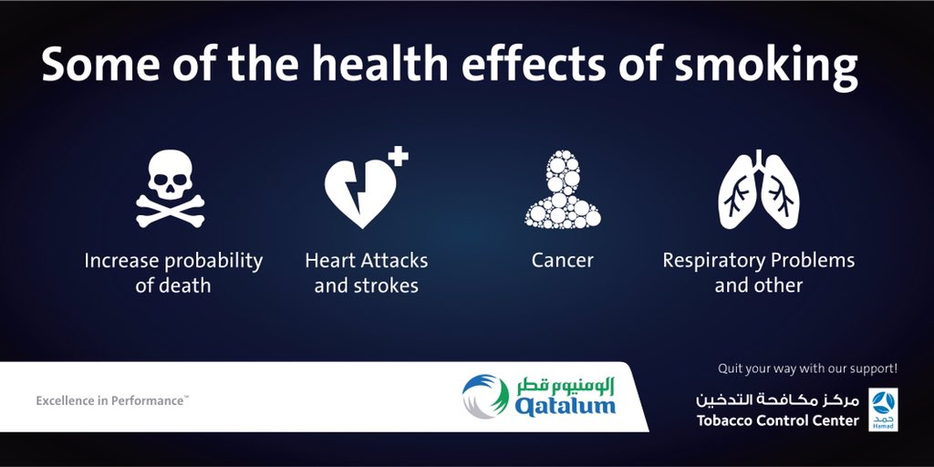 Tobacco use causes severe addiction in humans which affects health in different ways.  #notobacco #TobaccoFreeHomes #stayhealthy #qatar #qatalum https://t.co/ywIrvHJTtD